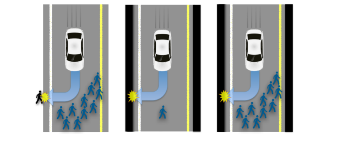 Who Will Autonomous Cars Choose to Kill?